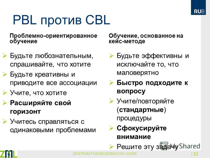 PBL против CBL Проблемно-ориентированное обучение Будьте любознательным, спрашивайте, что хотите Будьте креативны и приводите все ассоциации Учите, что хотите Расширяйте свой горизонт Учитесь справляться с одинаковыми проблемами Обучение, основанное