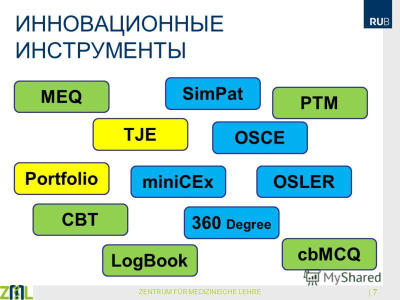 ИННОВАЦИОННЫЕ ИНСТРУМЕНТЫ ZENTRUM FÜR MEDIZINISCHE LEHRE | 7 MEQ TJE SimPat miniCExOSLER OSCE PTM Portfolio 360 Degree CBT cbMCQ LogBook