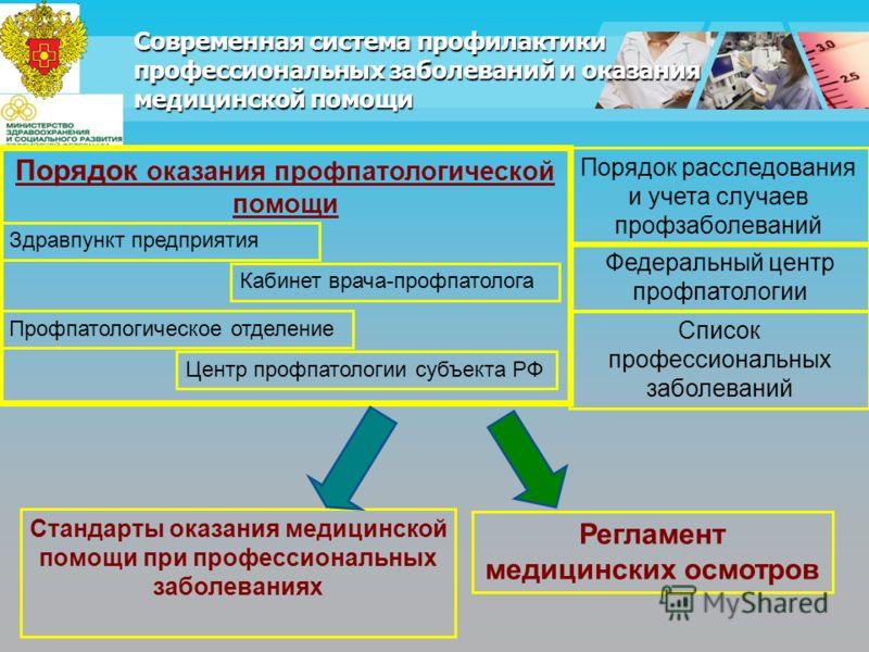регламент оказания технической поддержки по хостингу