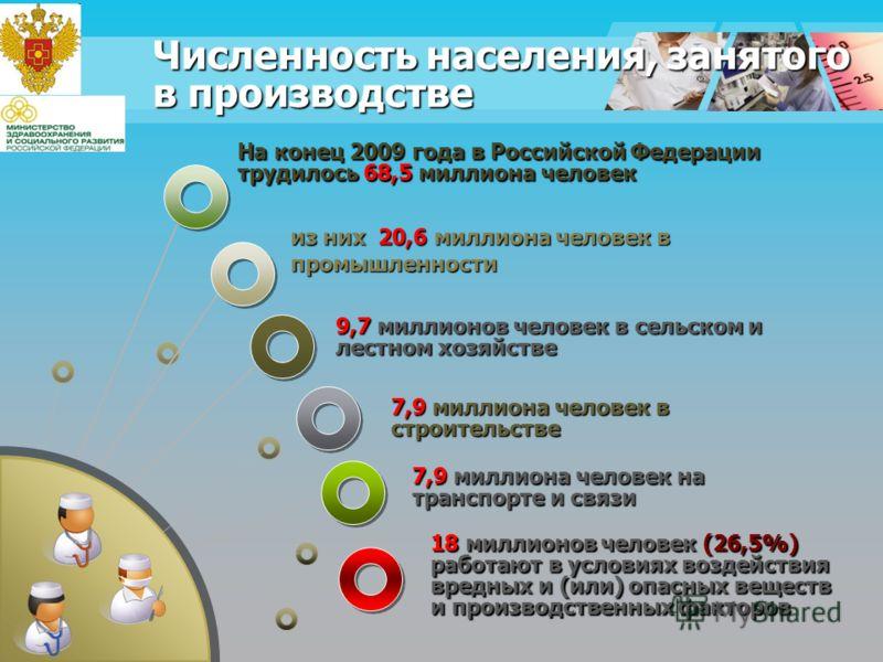 Численность населения, занятого в производстве На конец 2009 года в Российской Федерации трудилось 68,5 миллиона человек 9,7 миллионов человек в сельском и лестном хозяйстве 7,9 миллиона человек в строительстве 7,9 миллиона человек на транспорте и св
