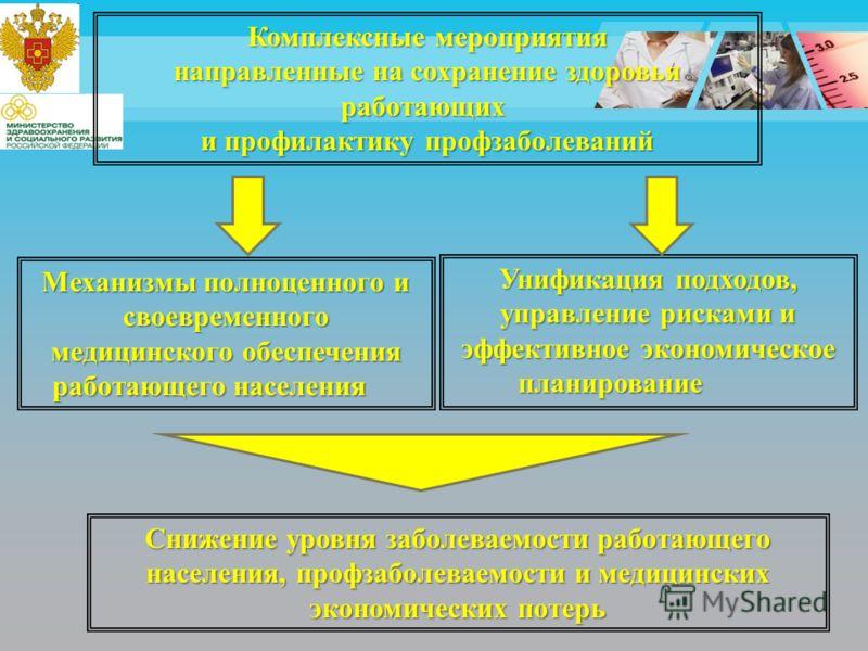 Комплексные мероприятия направленные на сохранение здоровья работающих и профилактику профзаболеваний Механизмы полноценного и своевременного медицинского обеспечения работающего населения Унификация подходов, управление рисками и эффективное экономи