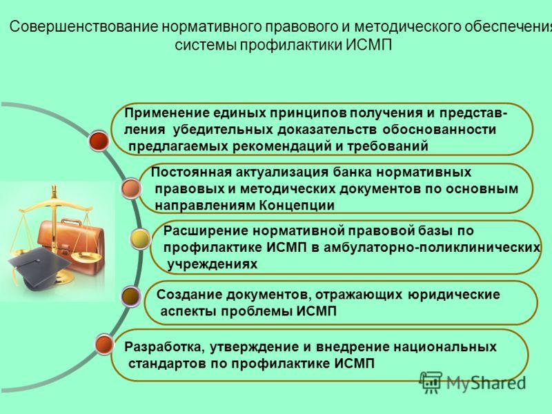 Совершенствование нормативного правового и методического обеспечения системы профилактики ИСМП Разработка, утверждение и внедрение национальных стандартов по профилактике ИСМП Создание документов, отражающих юридические аспекты проблемы ИСМП Расширен