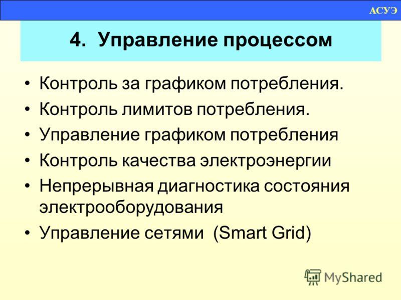 4. Управление процессом Контроль за графиком потребления. Контроль лимитов потребления. Управление графиком потребления Контроль качества электроэнергии Непрерывная диагностика состояния электрооборудования Управление сетями (Smart Grid) АСУЭ