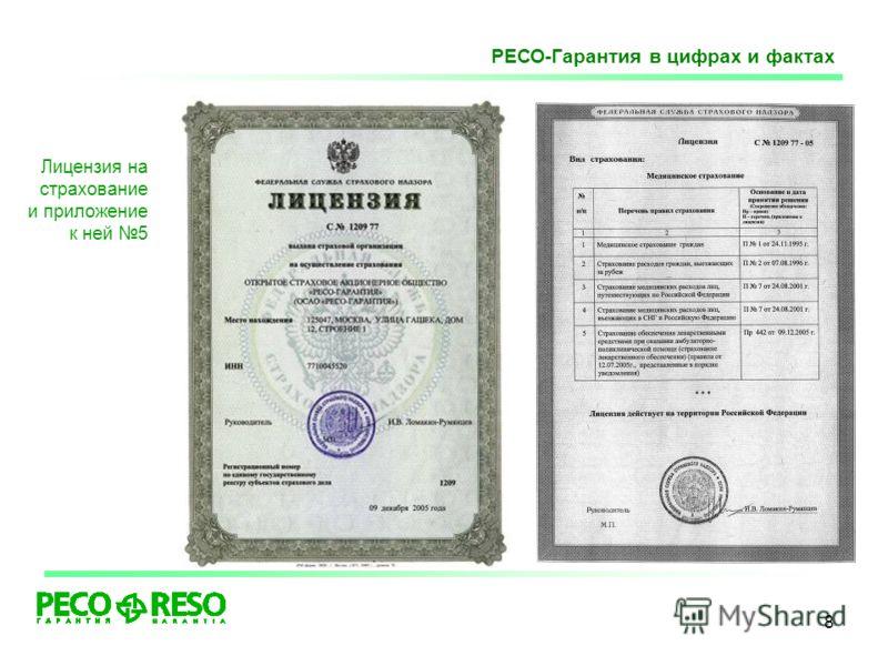 8 РЕСО-Гарантия в цифрах и фактах Лицензия на страхование и приложение к ней 5