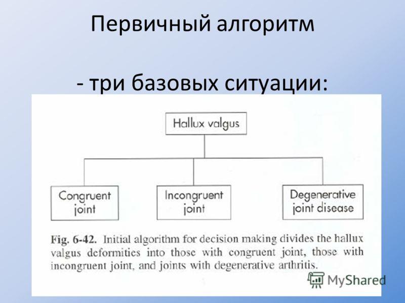 Первичный алгоритм - три базовых ситуации: