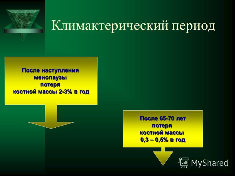Климактерический период После наступления менопаузыпотеря костной массы 2-3% в год После 65-70 лет потеря костной массы 0,3 – 0,5% в год