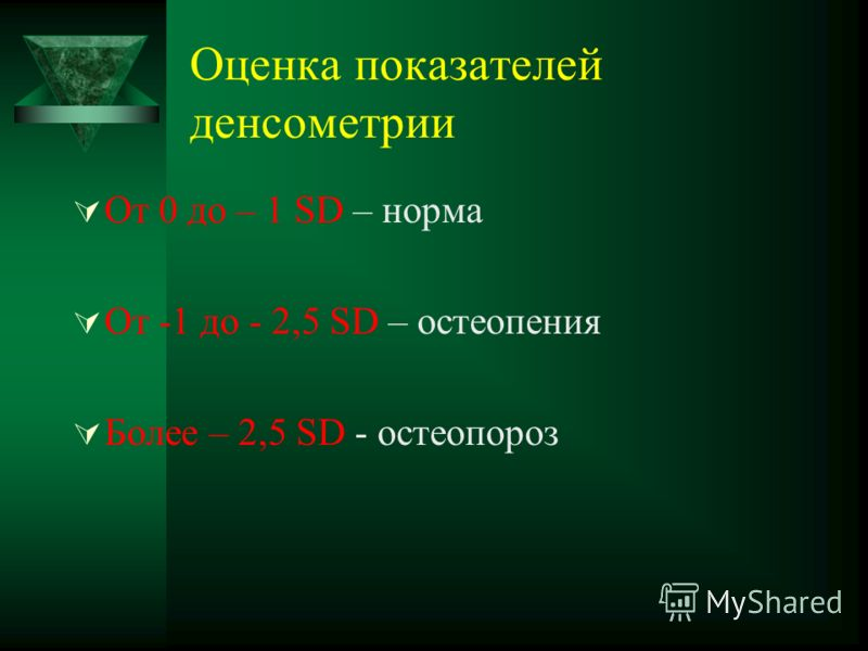 Оценка показателей денсометрии От 0 до – 1 SD – норма От -1 до - 2,5 SD – остеопения Более – 2,5 SD - остеопороз