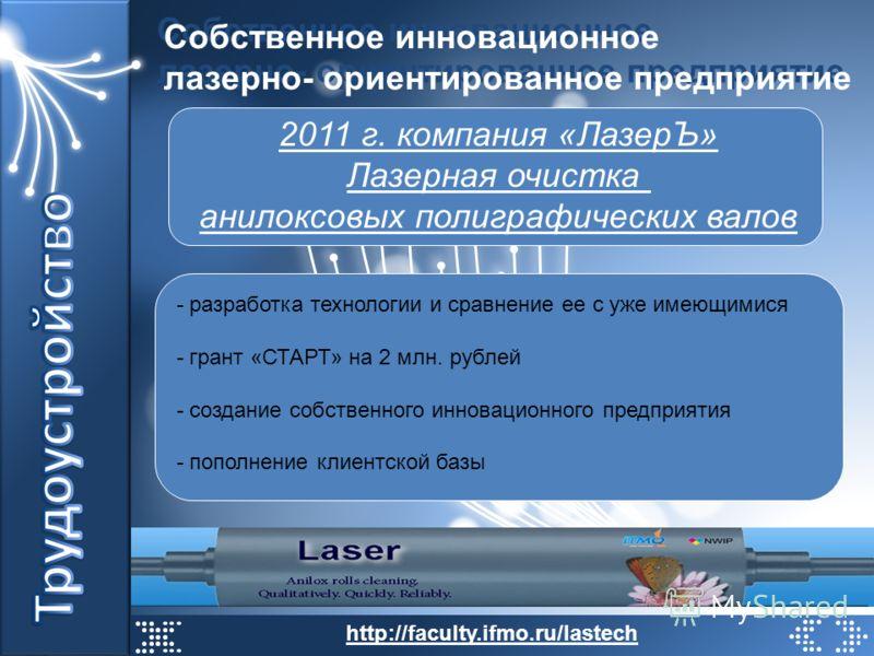 Собственное инновационное лазерно- ориентированное предприятие Собственное инновационное лазерно- ориентированное предприятие - разработка технологии и сравнение ее с уже имеющимися - грант «СТАРТ» на 2 млн. рублей - создание собственного инновационн
