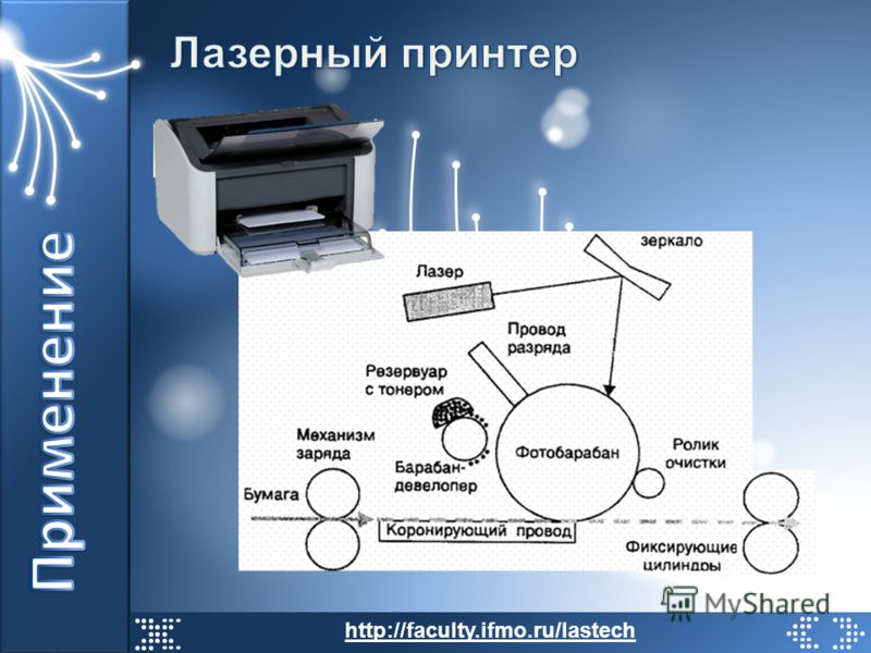 http://faculty.ifmo.ru/lastech