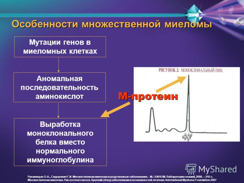 Особенности множественной миеломы Мутации генов в миеломных клетках Аномальная последовательность аминокислот Выработка моноклонального белка вместо нормального иммуноглобулина М-протеин Рукавицын О.А., Сидорович Г.И. Множественная миелома и родствен