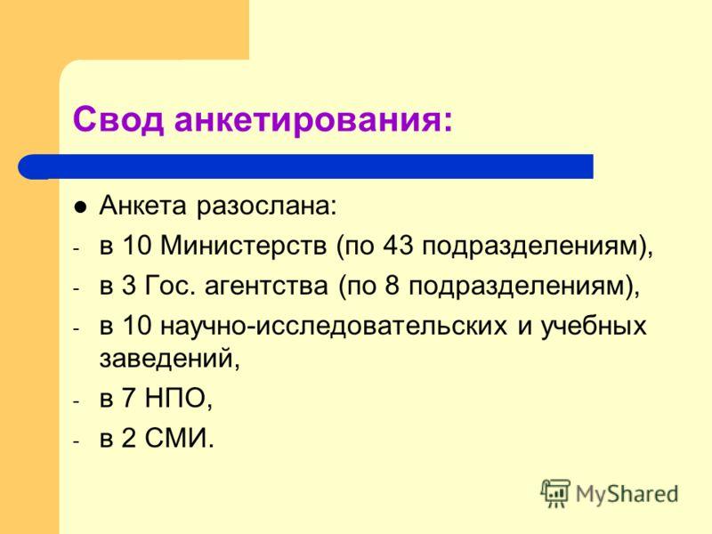 Свод анкетирования: Анкета разослана: - в 10 Министерств (по 43 подразделениям), - в 3 Гос. агентства (по 8 подразделениям), - в 10 научно-исследовательских и учебных заведений, - в 7 НПО, - в 2 СМИ.