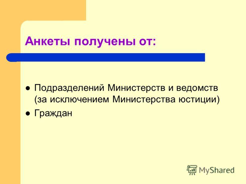 Анкеты получены от: Подразделений Министерств и ведомств (за исключением Министерства юстиции) Граждан