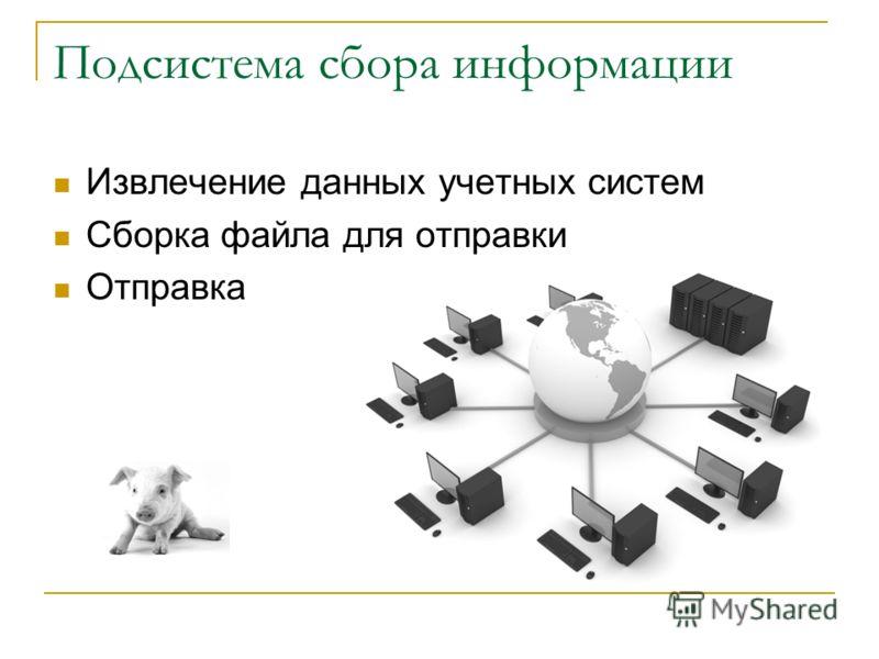 Подсистема сбора информации Извлечение данных учетных систем Сборка файла для отправки Отправка