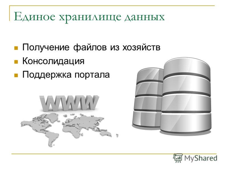 Единое хранилище данных Получение файлов из хозяйств Консолидация Поддержка портала