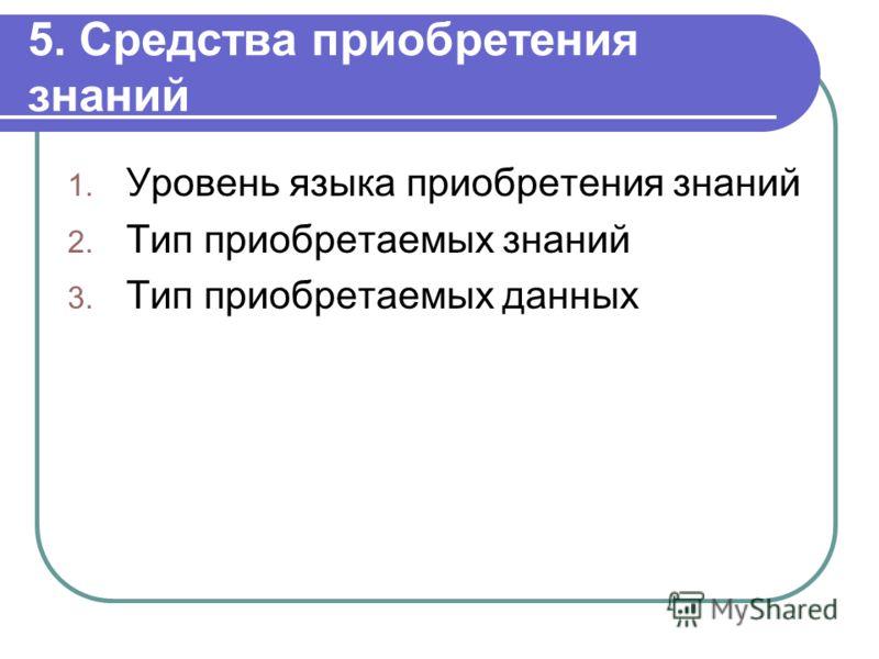 5. Средства приобретения знаний 1. Уровень языка приобретения знаний 2. Тип приобретаемых знаний 3. Тип приобретаемых данных