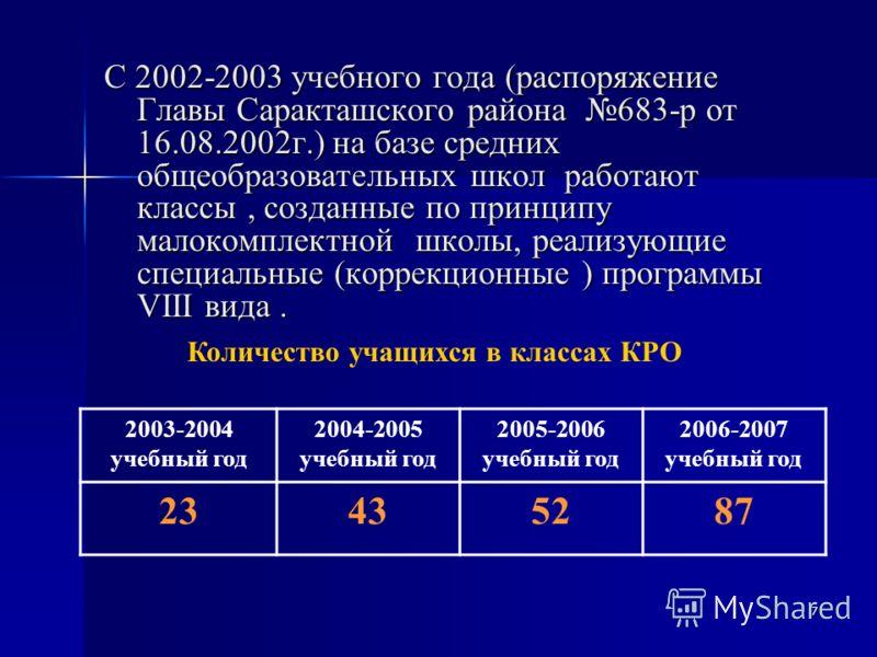 7 С 2002-2003 учебного года (распоряжение Главы Саракташского района 683-р от 16.08.2002г.) на базе средних общеобразовательных школ работают классы, созданные по принципу малокомплектной школы, реализующие специальные (коррекционные ) программы VIII