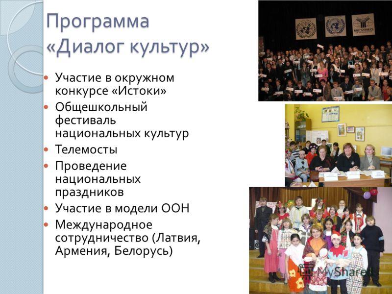 Программа « Диалог культур » Участие в окружном конкурсе « Истоки » Общешкольный фестиваль национальных культур Телемосты Проведение национальных праздников Участие в модели ООН Международное сотрудничество ( Латвия, Армения, Белорусь )