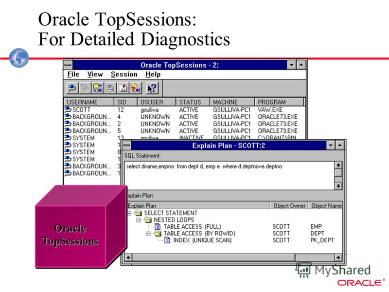 ® Oracle TopSessions: For Detailed Diagnostics OracleTopSessions