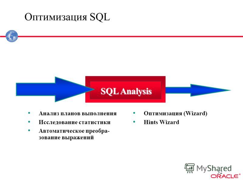 ® 32 Оптимизация SQL Optimized SQL Анализ планов выполнения Исследование статистики Автоматическое преобра- зование выражений Оптимизация (Wizard) Hints Wizard SQL Analysis Untuned SQL