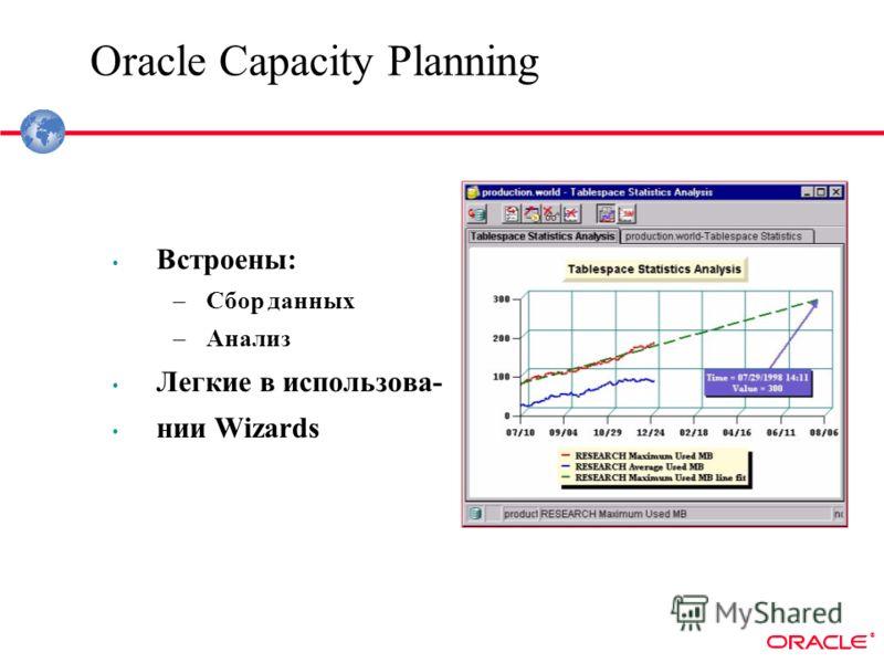 ® Oracle Capacity Planning Встроены: –Сбор данных –Анализ Легкие в использова- нии Wizards