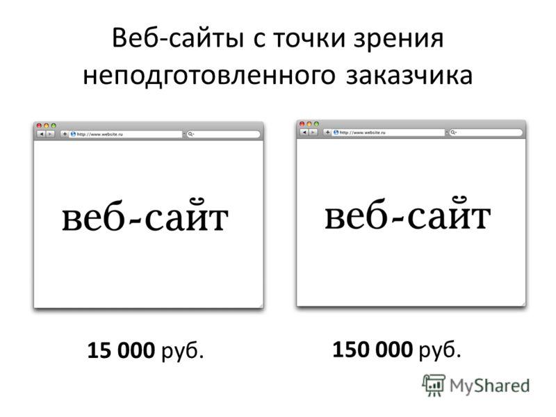 Веб-сайты с точки зрения неподготовленного заказчика 15 000 руб. 150 000 руб.