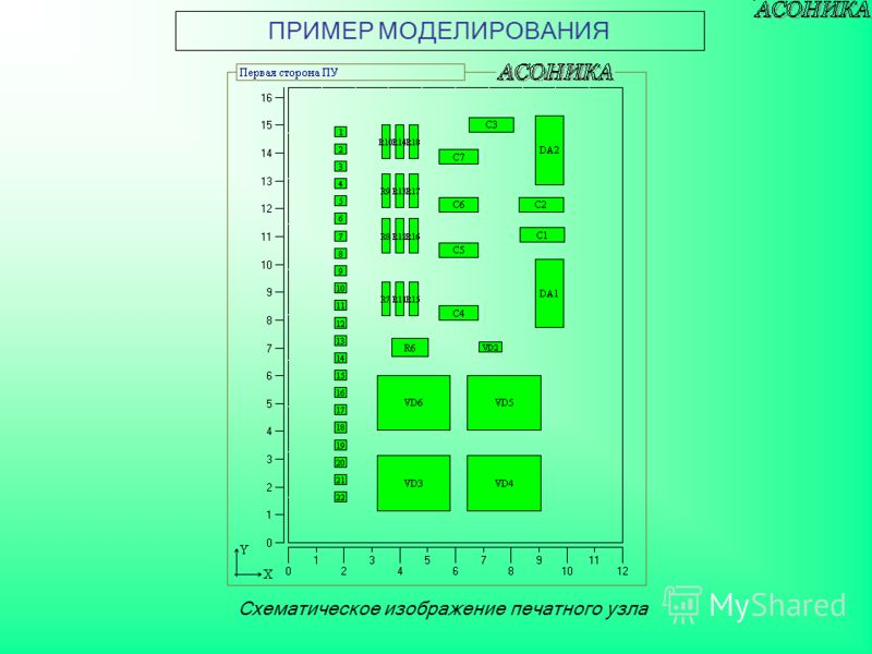 ПРИМЕР МОДЕЛИРОВАНИЯ Схематическое изображение печатного узла