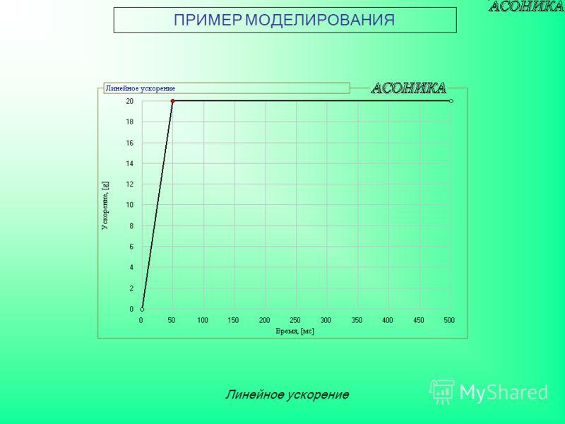 ПРИМЕР МОДЕЛИРОВАНИЯ Линейное ускорение