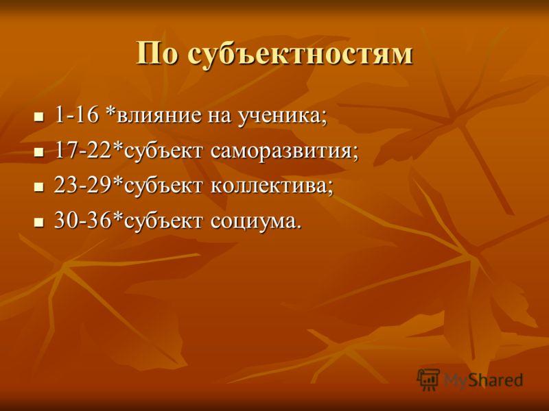 По субъектностям 1-16 *влияние на ученика; 1-16 *влияние на ученика; 17-22*субъект саморазвития; 17-22*субъект саморазвития; 23-29*субъект коллектива; 23-29*субъект коллектива; 30-36*субъект социума. 30-36*субъект социума.