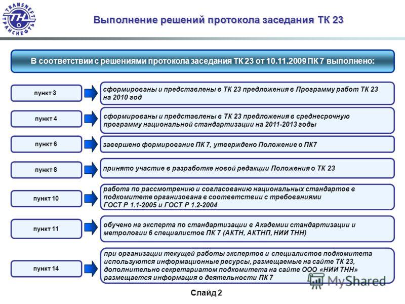 сформированы и представлены в ТК 23 предложения в среднесрочную программу национальной стандартизации на 2011-2013 годы Слайд 2 Выполнение решений протокола заседания ТК 23 В соответствии с решениями протокола заседания ТК 23 от 10.11.2009 ПК 7 выпол