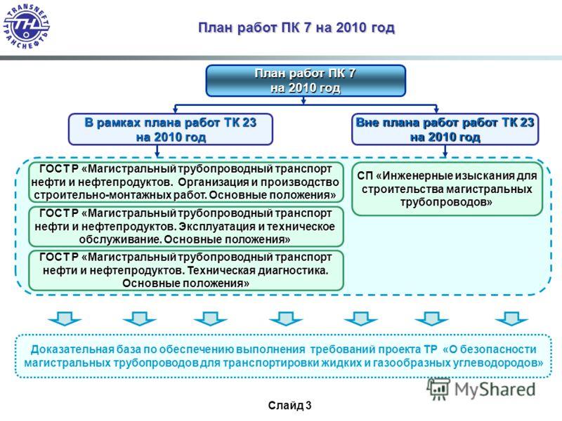 План работ ПК 7 на 2010 год План работ ПК 7 на 2010 год ГОСТ Р «Магистральный трубопроводный транспорт нефти и нефтепродуктов. Эксплуатация и техническое обслуживание. Основные положения» ГОСТ Р «Магистральный трубопроводный транспорт нефти и нефтепр