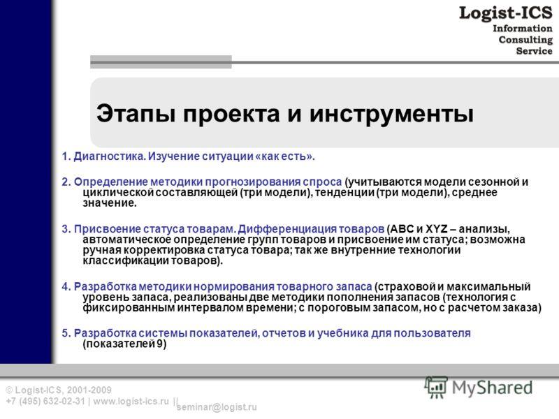 © Logist-ICS, 2001-2009 +7 (495) 632-02-31 | www.logist-ics.ru || seminar@logist.ru Этапы проекта и инструменты 1. Диагностика. Изучение ситуации «как есть». 2. Определение методики прогнозирования спроса (учитываются модели сезонной и циклической со