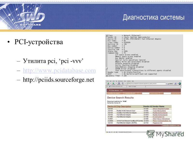 Диагностика системы PCI-устройства –Утилита pci, pci -vvv –http://www.pcidatabase.comhttp://www.pcidatabase.com –http://pciids.sourceforge.net