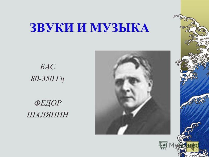 ЗВУКИ И МУЗЫКА БАС 80-350 Гц ФЕДОР ШАЛЯПИН
