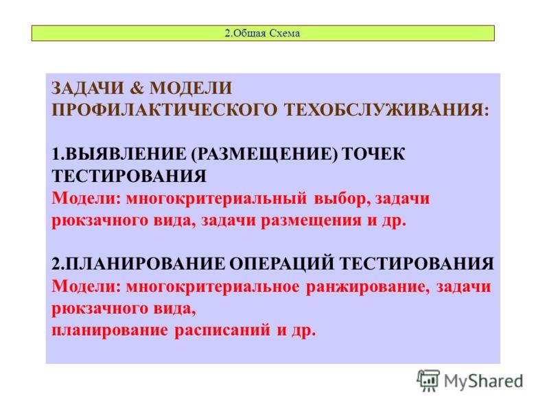 ЗАДАЧИ & МОДЕЛИ ПРОФИЛАКТИЧЕСКОГО ТЕХОБСЛУЖИВАНИЯ: 1.ВЫЯВЛЕНИЕ (РАЗМЕЩЕНИЕ) ТОЧЕК ТЕСТИРОВАНИЯ Модели: многокритериальный выбор, задачи рюкзачного вида, задачи размещения и др. 2.ПЛАНИРОВАНИЕ ОПЕРАЦИЙ ТЕСТИРОВАНИЯ Модели: многокритериальное ранжирова