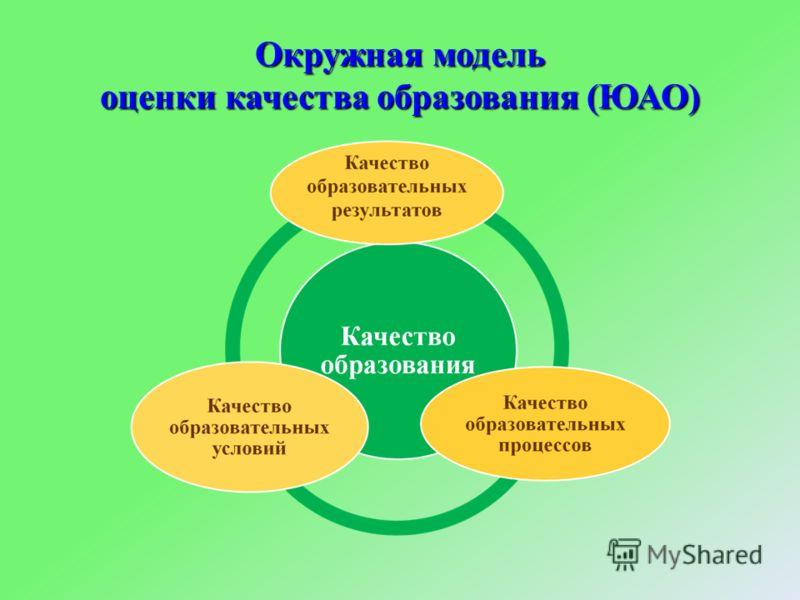 Окружная модель оценки качества образования (ЮАО)