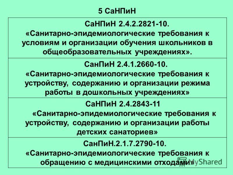5 СаНПиН СаНПиН 2.4.2.2821-10. «Санитарно-эпидемиологические требования к условиям и организации обучения школьников в общеобразовательных учреждениях». СанПиН 2.4.1.2660-10. «Санитарно-эпидемиологические требования к устройству, содержанию и организ