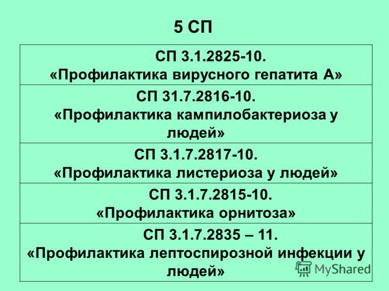 СП 3.1.2825-10. «Профилактика вирусного гепатита А» СП 31.7.2816-10. «Профилактика кампилобактериоза у людей» СП 3.1.7.2817-10. «Профилактика листериоза у людей» СП 3.1.7.2815-10. «Профилактика орнитоза» СП 3.1.7.2835 – 11. «Профилактика лептоспирозн