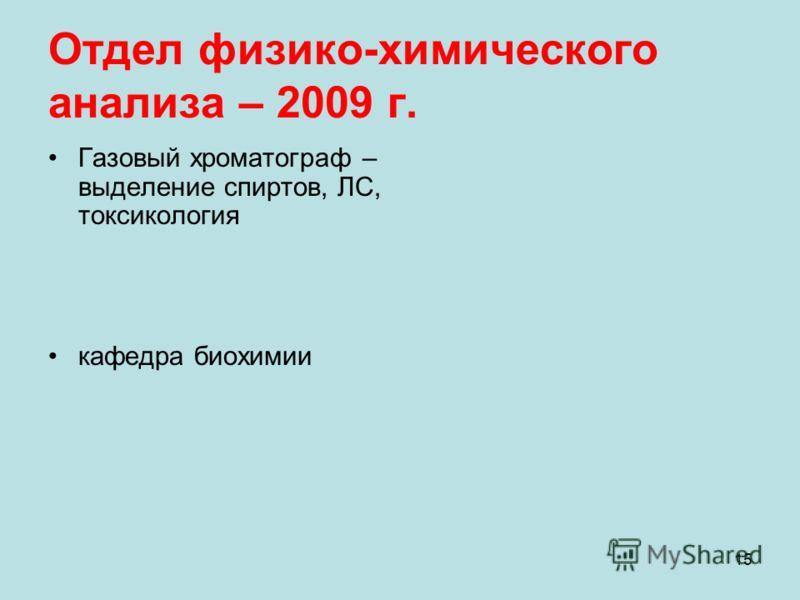 15 Отдел физико-химического анализа – 2009 г. Газовый хроматограф – выделение спиртов, ЛС, токсикология кафедра биохимии