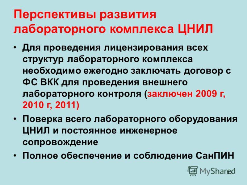 32 Перспективы развития лабораторного комплекса ЦНИЛ Для проведения лицензирования всех структур лабораторного комплекса необходимо ежегодно заключать договор с ФС ВКК для проведения внешнего лабораторного контроля (заключен 2009 г, 2010 г, 2011) Пов