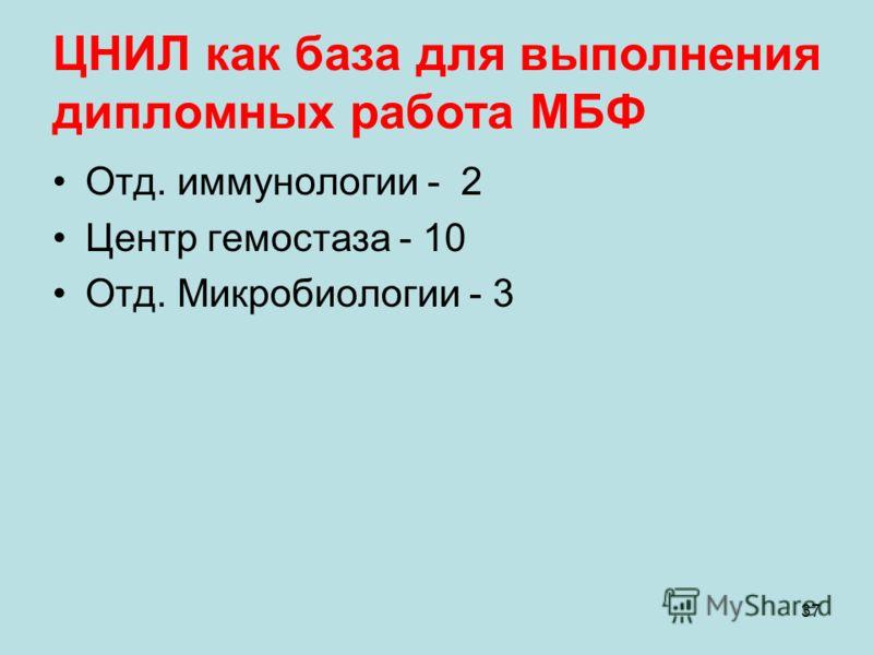 37 ЦНИЛ как база для выполнения дипломных работа МБФ Отд. иммунологии - 2 Центр гемостаза - 10 Отд. Микробиологии - 3