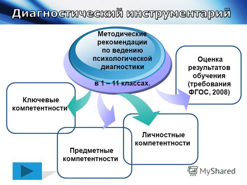 Ключевые компетентности Методические рекомендации по ведению психологической диагностики в 1 – 11 классах. Предметные компетентности Личностные компетентности Оценка результатов обучения (требования ФГОС, 2008)
