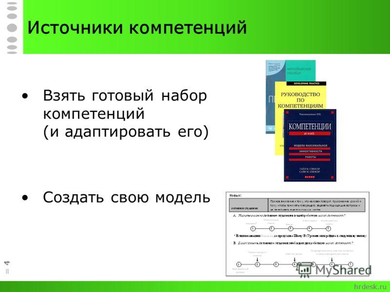 Источники компетенций Взять готовый набор компетенций (и адаптировать его) Создать свою модель = 4 hrdesk.ru