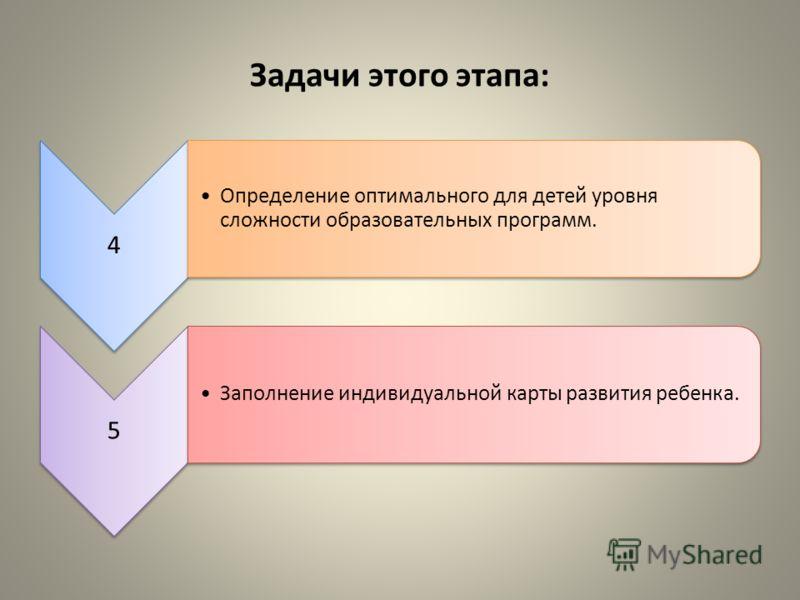 Задачи этого этапа: 4 Определение оптимального для детей уровня сложности образовательных программ. 5 Заполнение индивидуальной карты развития ребенка.