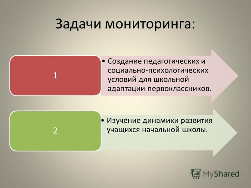 Задачи мониторинга: Создание педагогических и социально-психологических условий для школьной адаптации первоклассников. 1 Изучение динамики развития учащихся начальной школы. 2