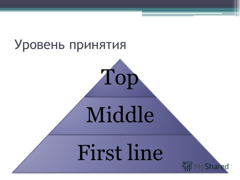 Уровень принятия Top Middle First line