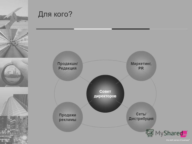Для кого? Совет директоров Продакшн/ Редакция Маркетинг, PR Продажи рекламы Сеть/ Дистрибуция