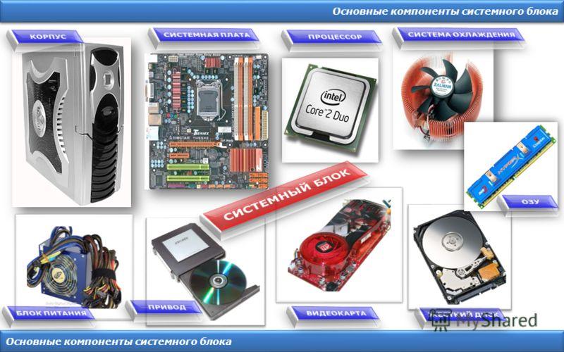 Основные компоненты системного блока