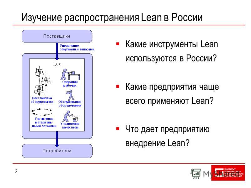 2 Изучение распространения Lean в России Какие инструменты Lean используются в России? Какие предприятия чаще всего применяют Lean? Что дает предприятию внедрение Lean?