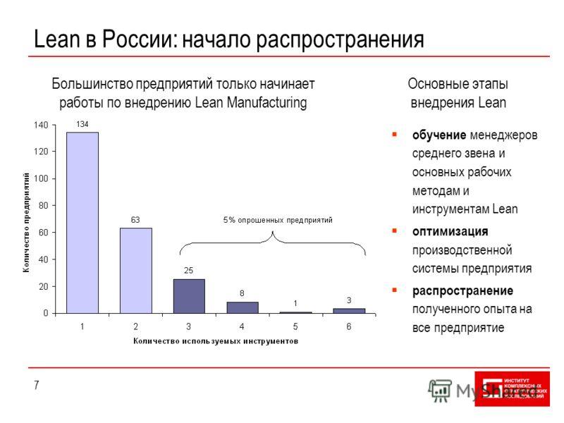 7 Lean в России: начало распространения Большинство предприятий только начинает работы по внедрению Lean Manufacturing обучение менеджеров среднего звена и основных рабочих методам и инструментам Lean оптимизация производственной системы предприятия