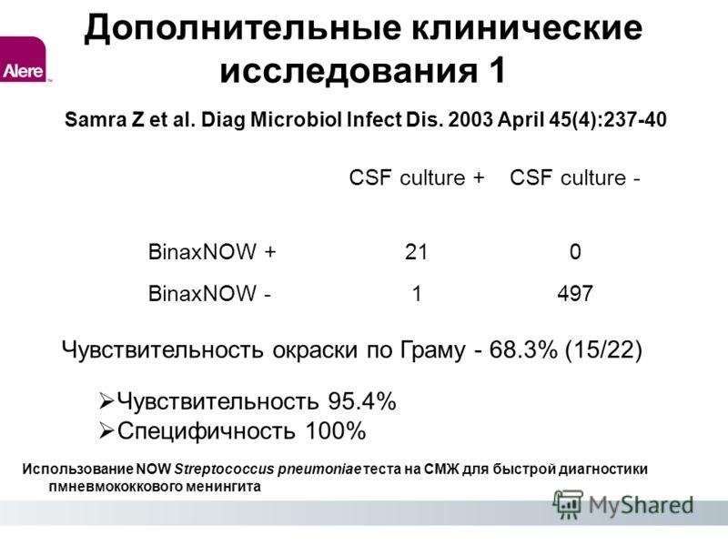 Дополнительные клинические исследования 1 Samra Z et al. Diag Microbiol Infect Dis. 2003 April 45(4):237-40 CSF culture +CSF culture - BinaxNOW +210 BinaxNOW -1497 Чувствительность 95.4% Специфичность 100% Чувствительность окраски по Граму - 68.3% (1